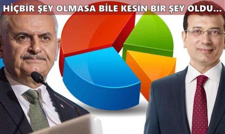 İstanbul seçimi sonuçlandı! İBB Başkanı yine  Ekrem İmamoğlu oldu.