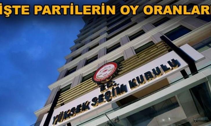YSK, 31 Mart seçimlerinin kesin sonuçlarını ilan etti